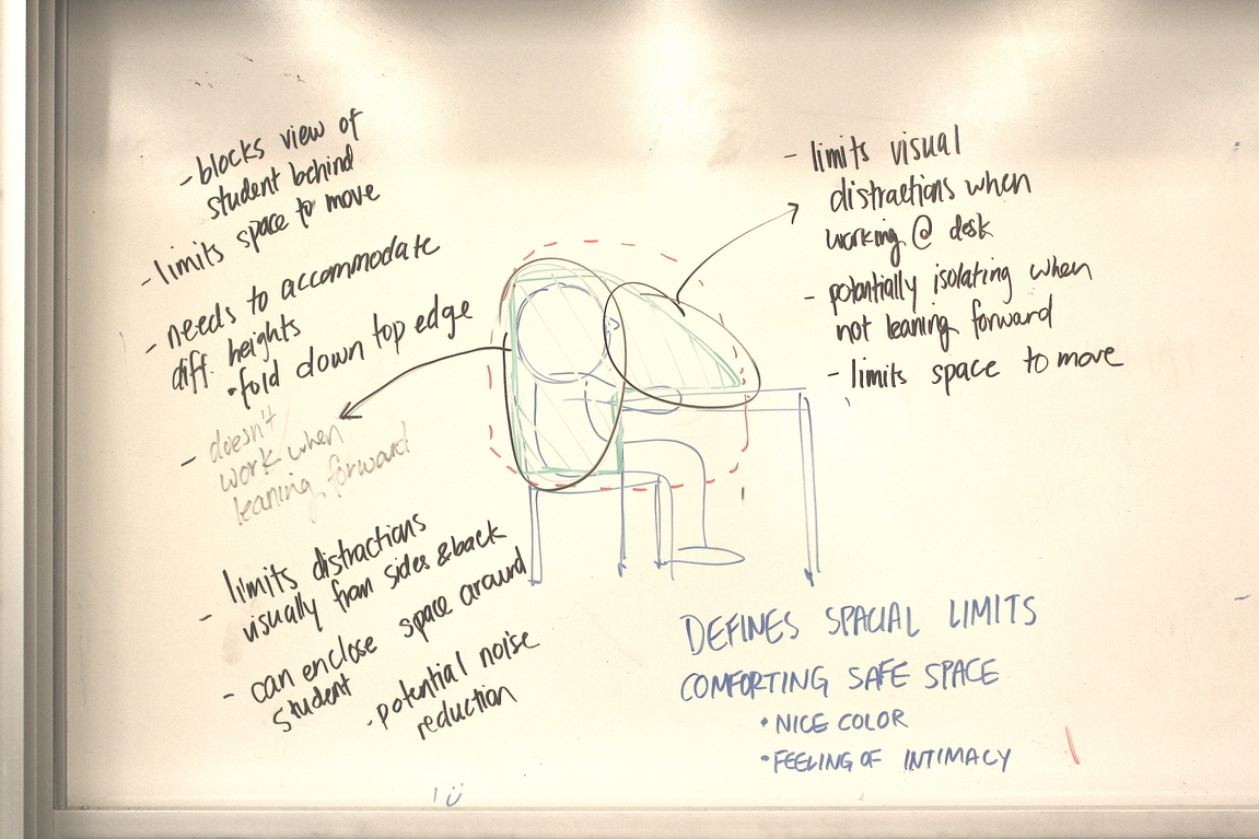 An annotated sketch on a whiteboard shows the needs for the chair.